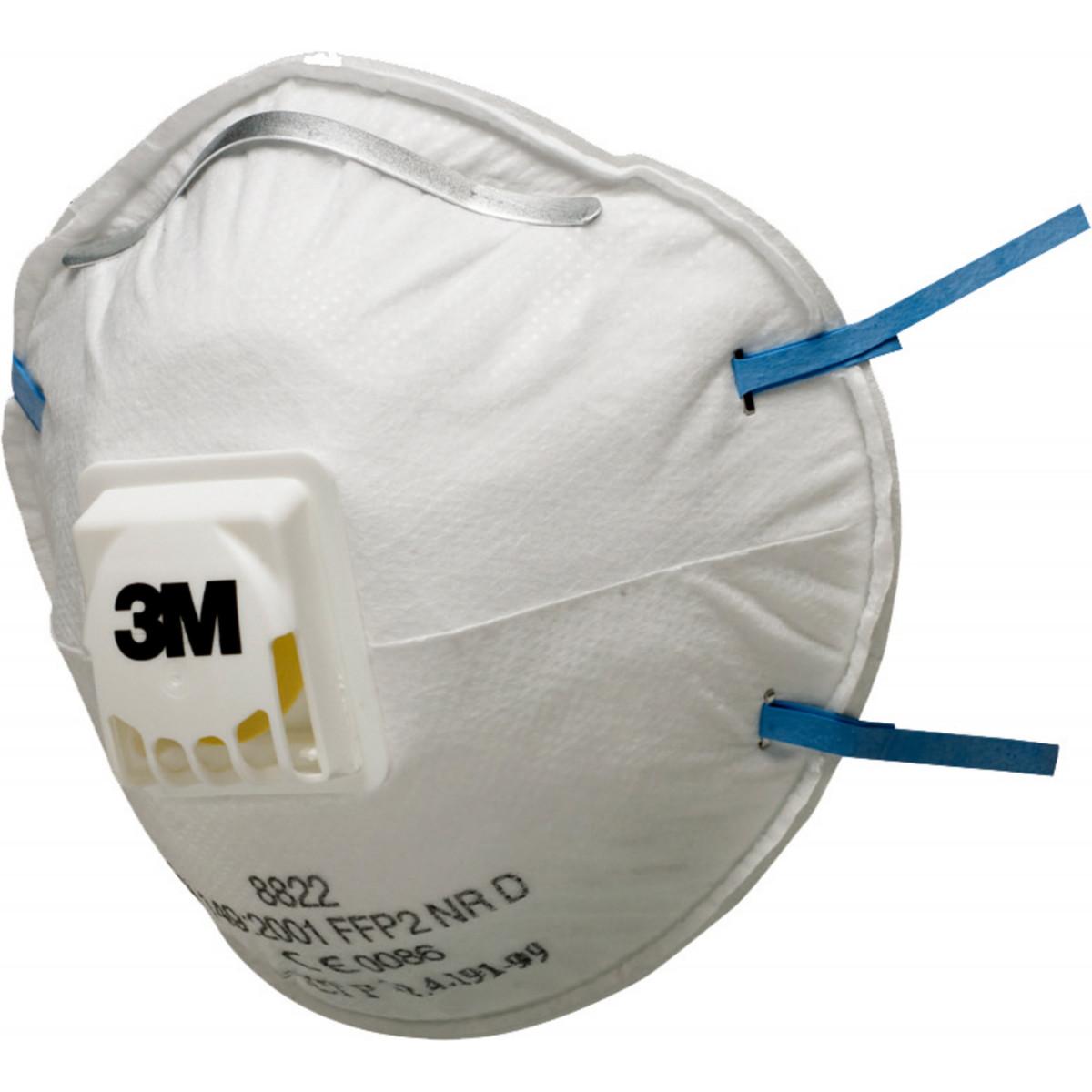 3m respiratore virus
